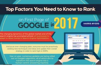 Factors-to-Rank-on-First-Page-of-Google-2017-e1504550219536